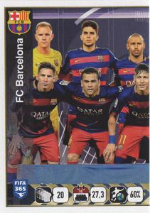 FC Barcelona Team (1/2)