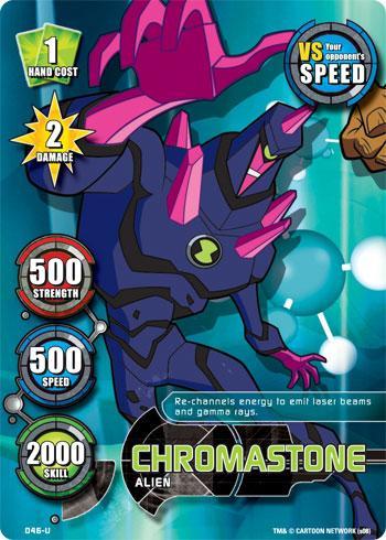 Chromokam